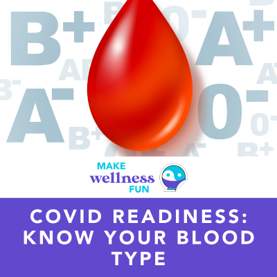 COVID Readiness: Know Your Blood Type